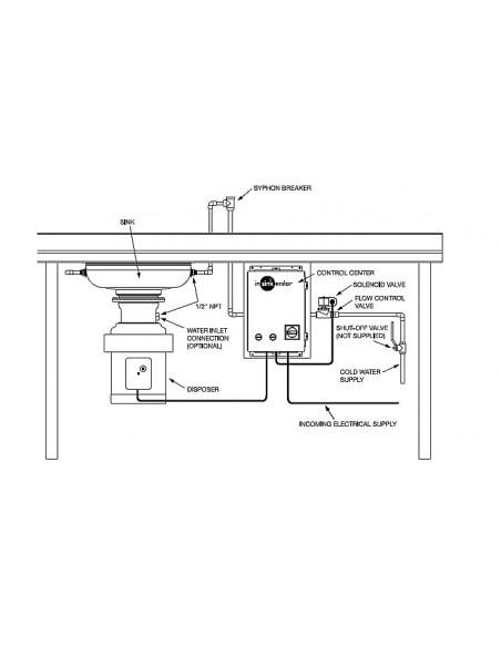 (SS200-2HP) فرامة النفايات للاستخدام التجاري